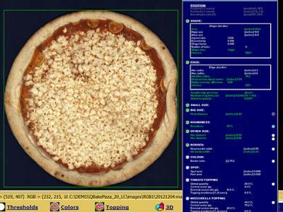 Pizza, Pizza Crust